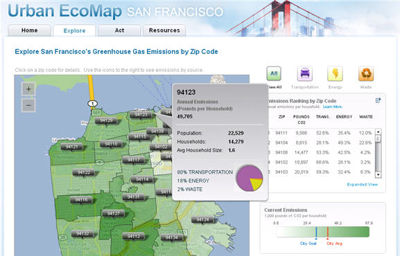 Urban Ecomap mesure le taux de CO² sur San Francisco