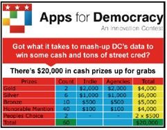 appsfordemocracycontest