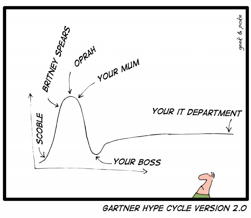 hype-cycle-geek-and-poke1-1024x890